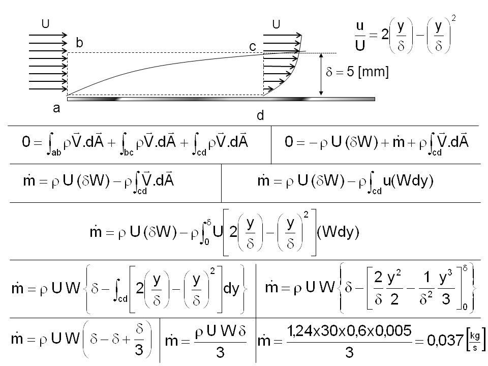 a b c d d = 5 [mm] U